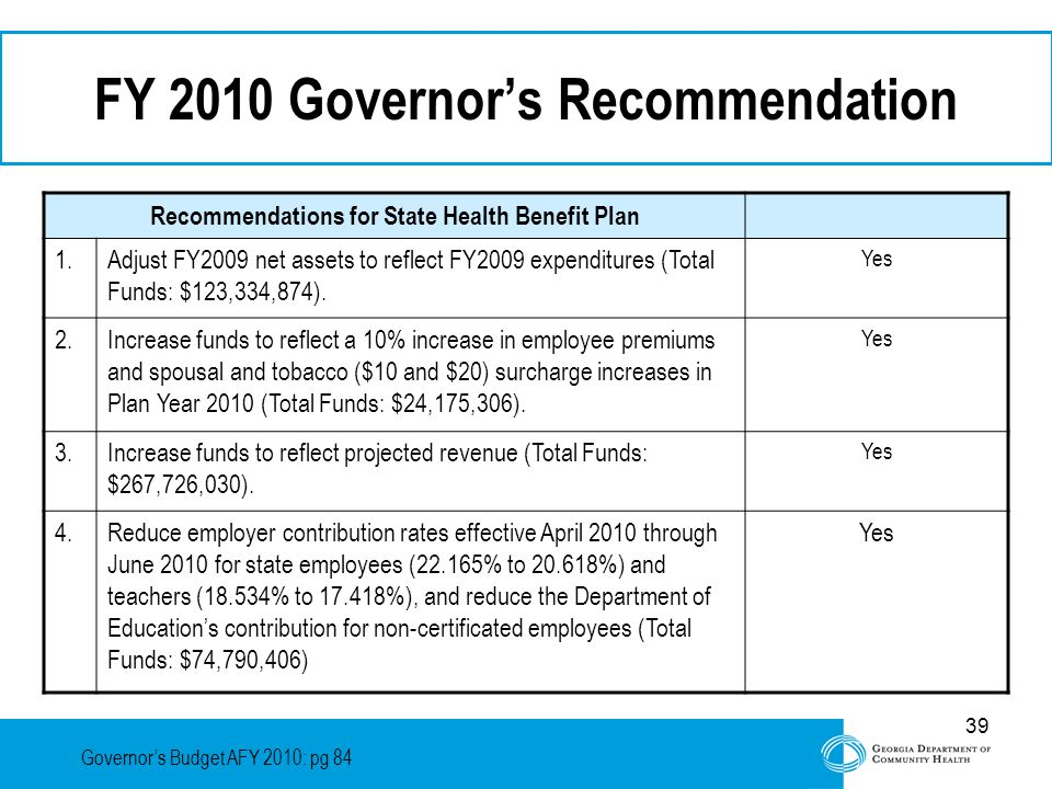 39 FY 2010 Governor's Recommendation Recommendations for State Health Benefit Plan 1.Adjust FY2009 net assets to reflect FY2009 expenditures (Total Fu