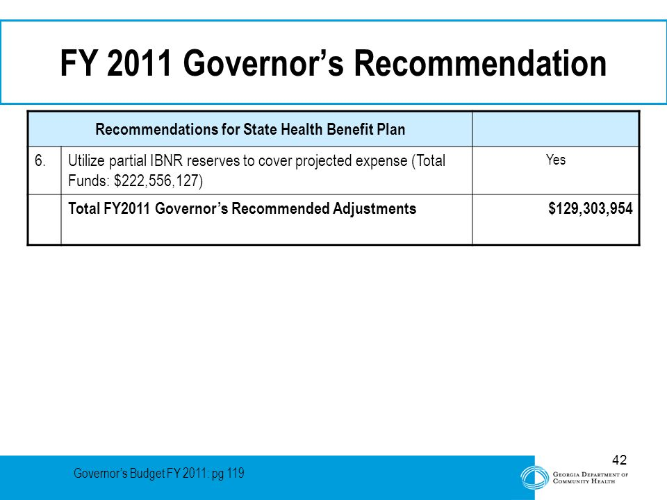 42 FY 2011 Governor's Recommendation Recommendations for State Health Benefit Plan 6.Utilize partial IBNR reserves to cover projected expense (Total Funds: $222,556,127) Yes Total FY2011 Governor's Recommended Adjustments$129,303,954 Governor's Budget FY 2011: pg 119