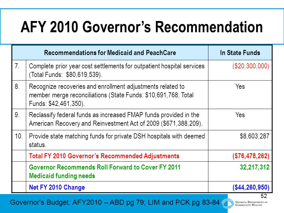 52 AFY 2010 Governor's Recommendation Recommendations for Medicaid and PeachCareIn State Funds 7.Complete prior year cost settlements for outpatient hospital services (Total Funds: $80,619,539).
