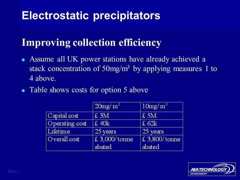 Slide 8 Electrostatic precipitators Assume all UK power stations have already achieved a stack concentration of 50mg/m 3 by applying measures 1 to 4 above.