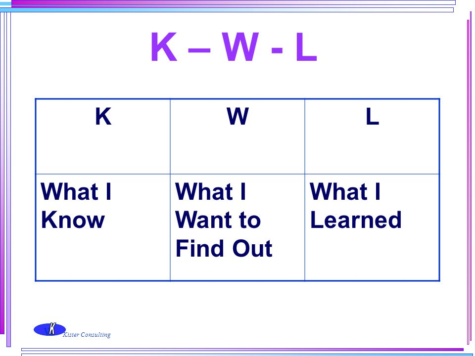 w Kister Consulting K – W - L KWL What I Know What I Want to Find Out What I Learned