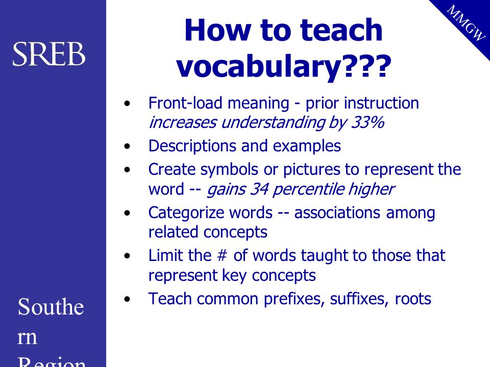 Southe rn Region al Educati on Board MMGW How to teach vocabulary??? Front-load meaning - prior instruction increases understanding by 33% Description