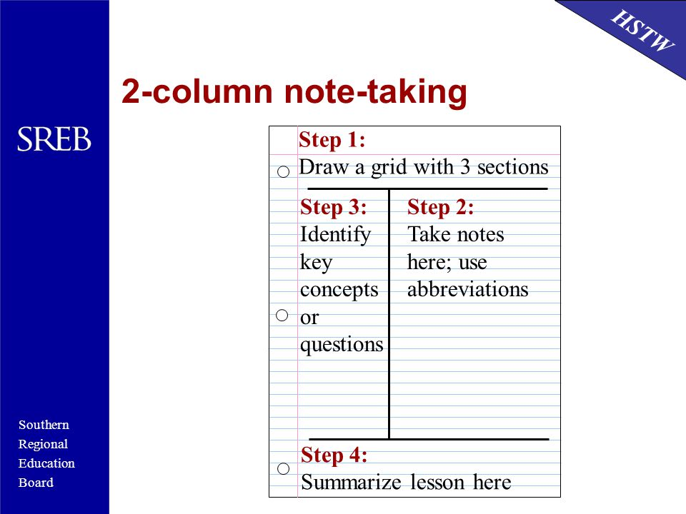 Southern Regional Education Board HSTW 2-column note-taking Step 2: Take notes here; use abbreviations Step 3: Identify key concepts or questions Step