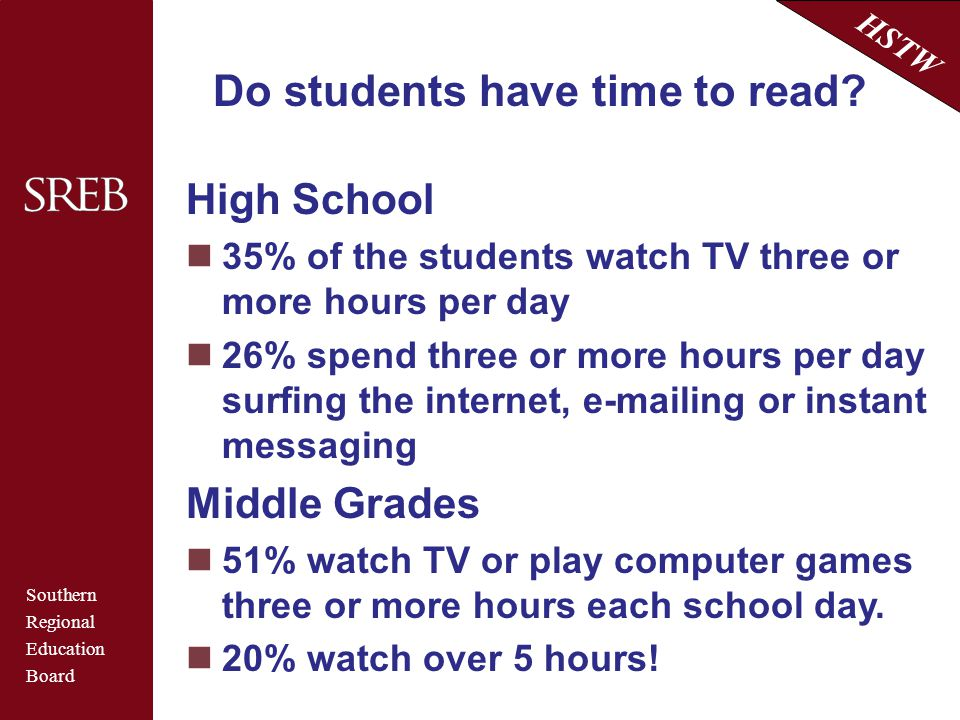 Southern Regional Education Board HSTW Do students have time to read? High School 35% of the students watch TV three or more hours per day 26% spend t