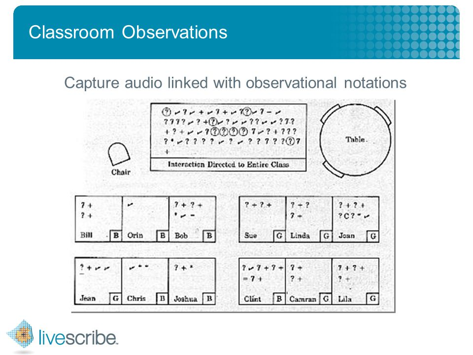 2007 © Livescribe, Inc., Confidential Capture audio linked with observational notations Classroom Observations
