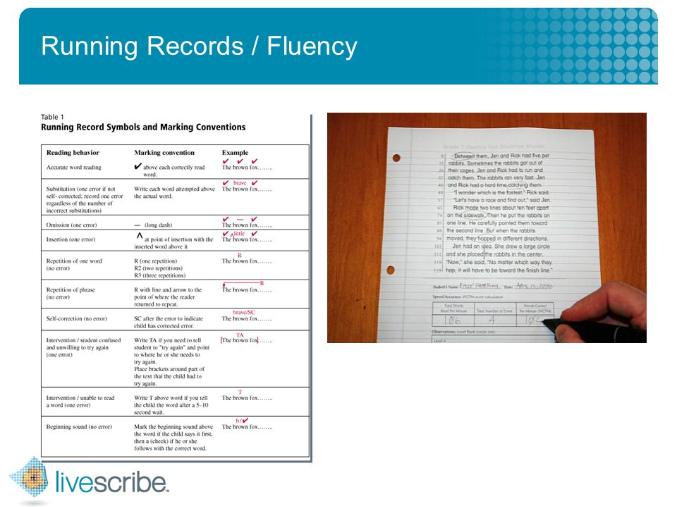 2007 © Livescribe, Inc., Confidential Running Records / Fluency