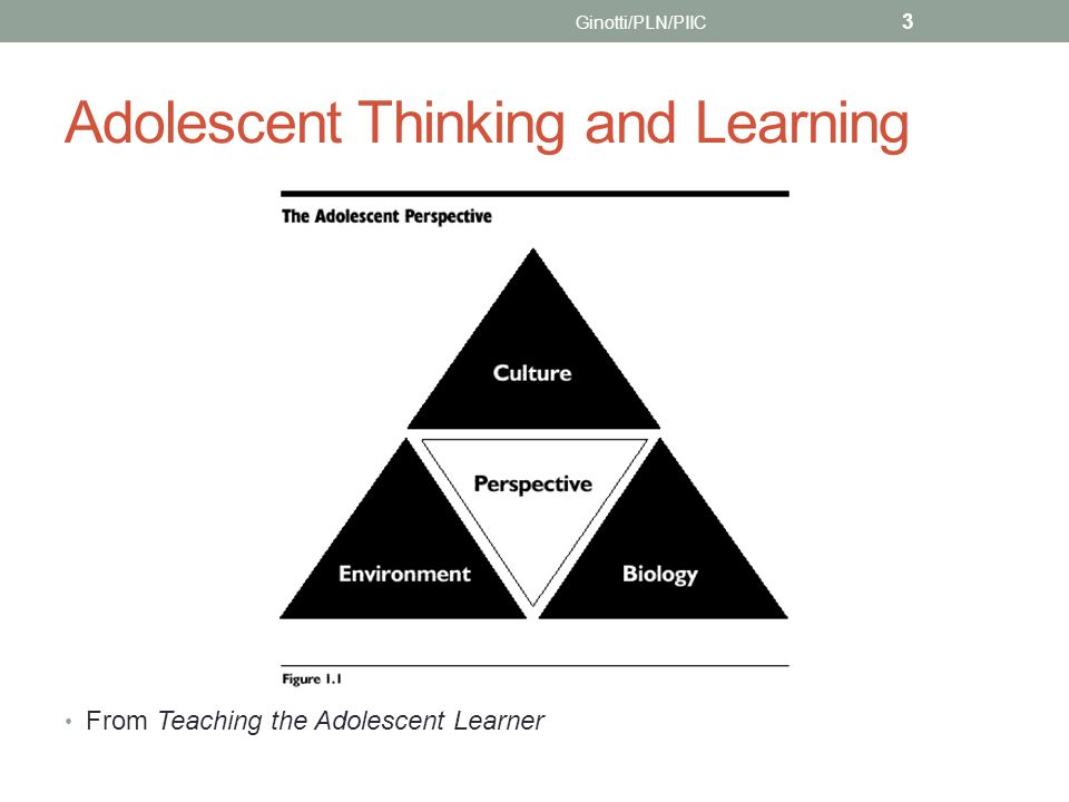 Adolescent Thinking and Learning From Teaching the Adolescent Learner Ginotti/PLN/PIIC 3