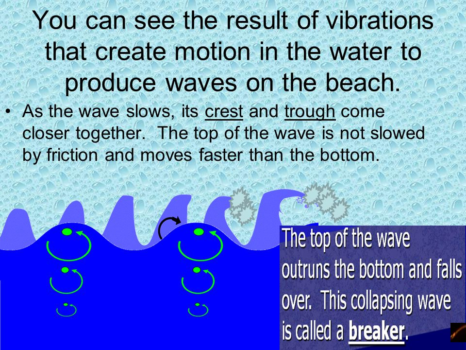 You can see the result of vibrations that create motion in the water to produce waves on the beach. As the wave slows, its crest and trough come close