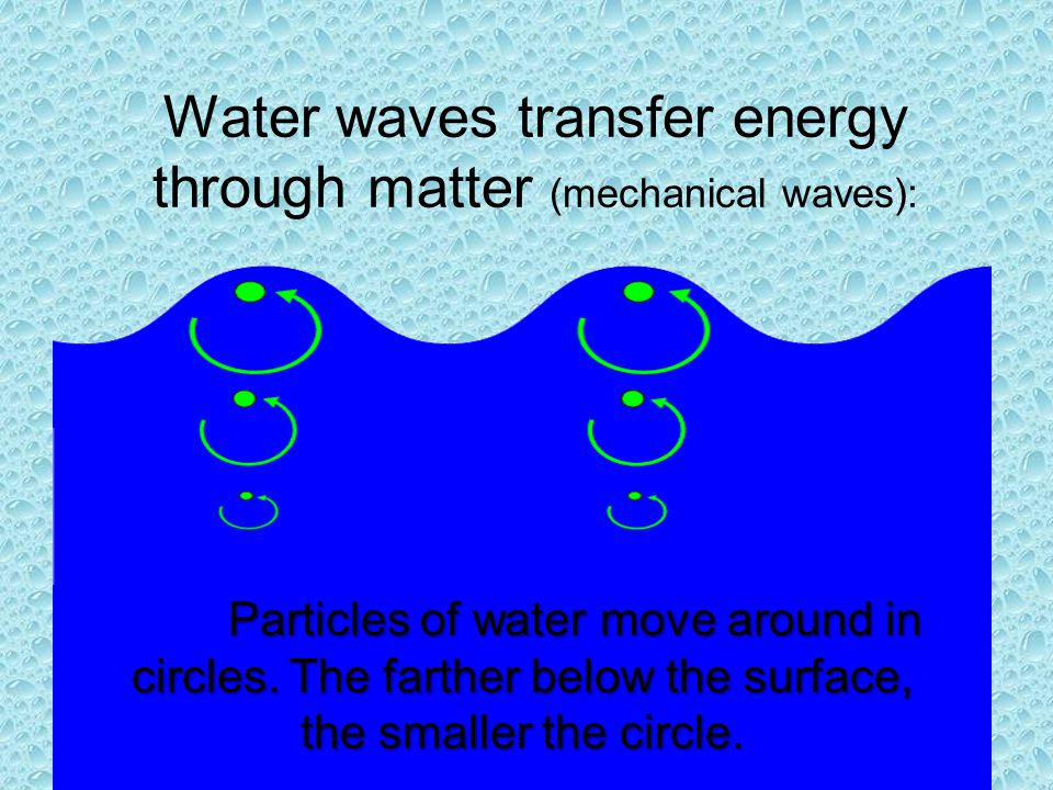 Water waves transfer energy through matter (mechanical waves): Particles of water move around in circles. The farther below the surface, the smaller t