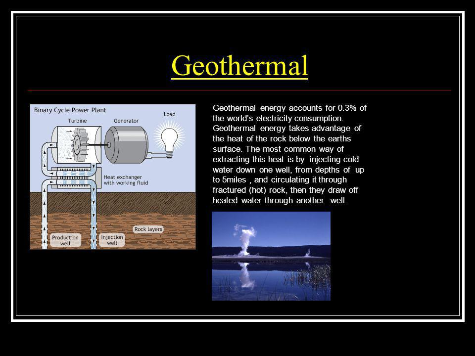 Geothermal Geothermal energy accounts for 0.3% of the world's electricity consumption. Geothermal energy takes advantage of the heat of the rock below