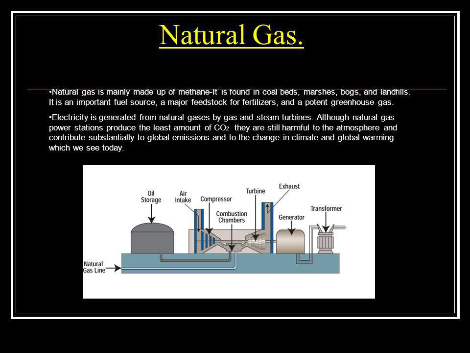 Natural Gas. Natural gas is mainly made up of methane-It is found in coal beds, marshes, bogs, and landfills. It is an important fuel source, a major