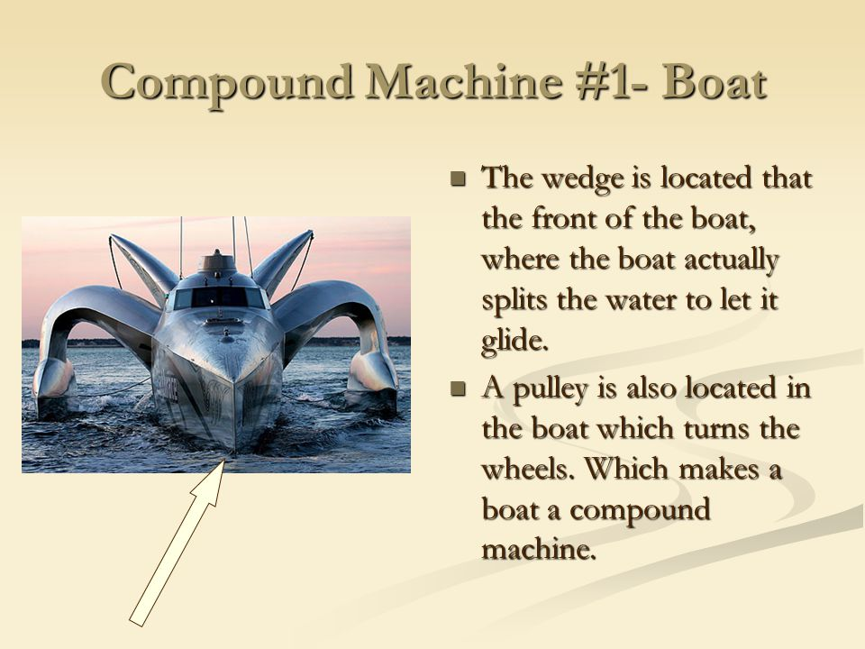 Compound Machine #1- Boat The wedge is located that the front of the boat, where the boat actually splits the water to let it glide. A pulley is also