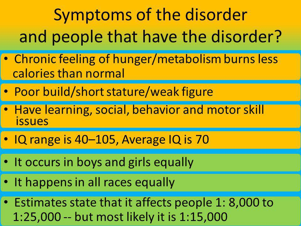 Symptoms of the disorder and people that have the disorder.