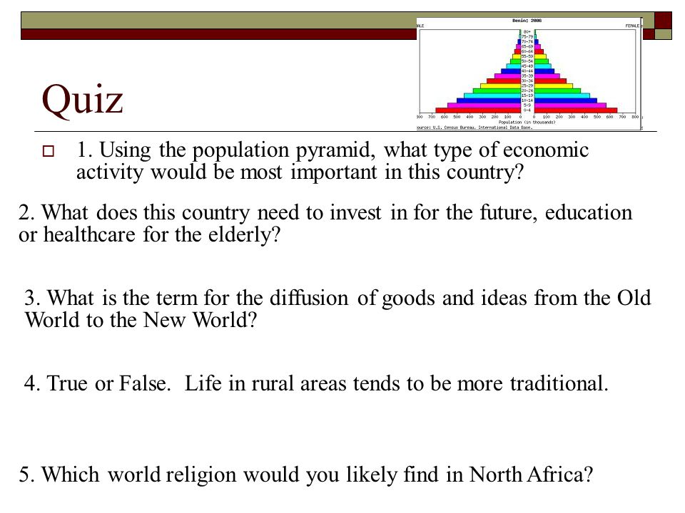 Quiz  1. Using the population pyramid, what type of economic activity would be most important in this country? 2. What does this country need to inve