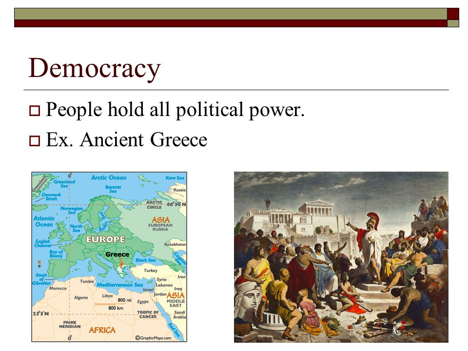 Democracy  People hold all political power.  Ex. Ancient Greece