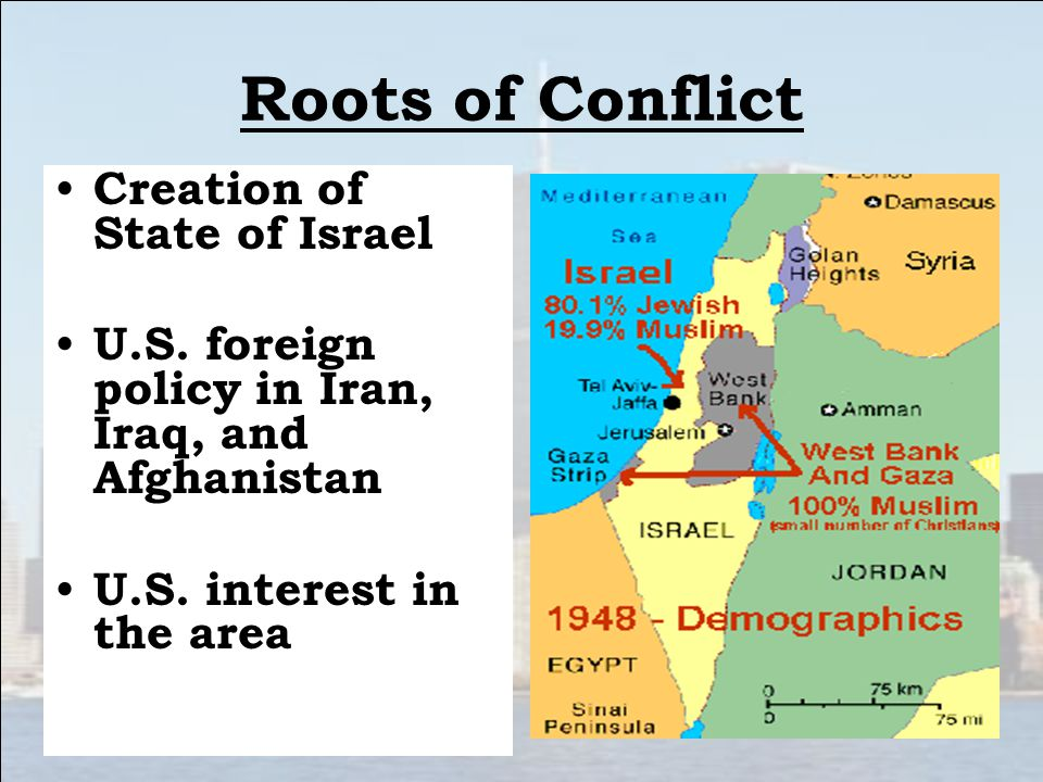 Roots of Conflict Creation of State of Israel U.S.