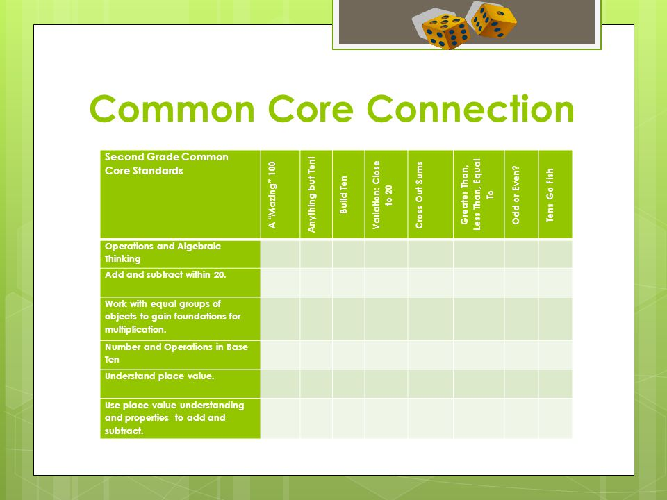 Common Core Connection Second Grade Common Core Standards A Mazing 100 Anything but Ten.
