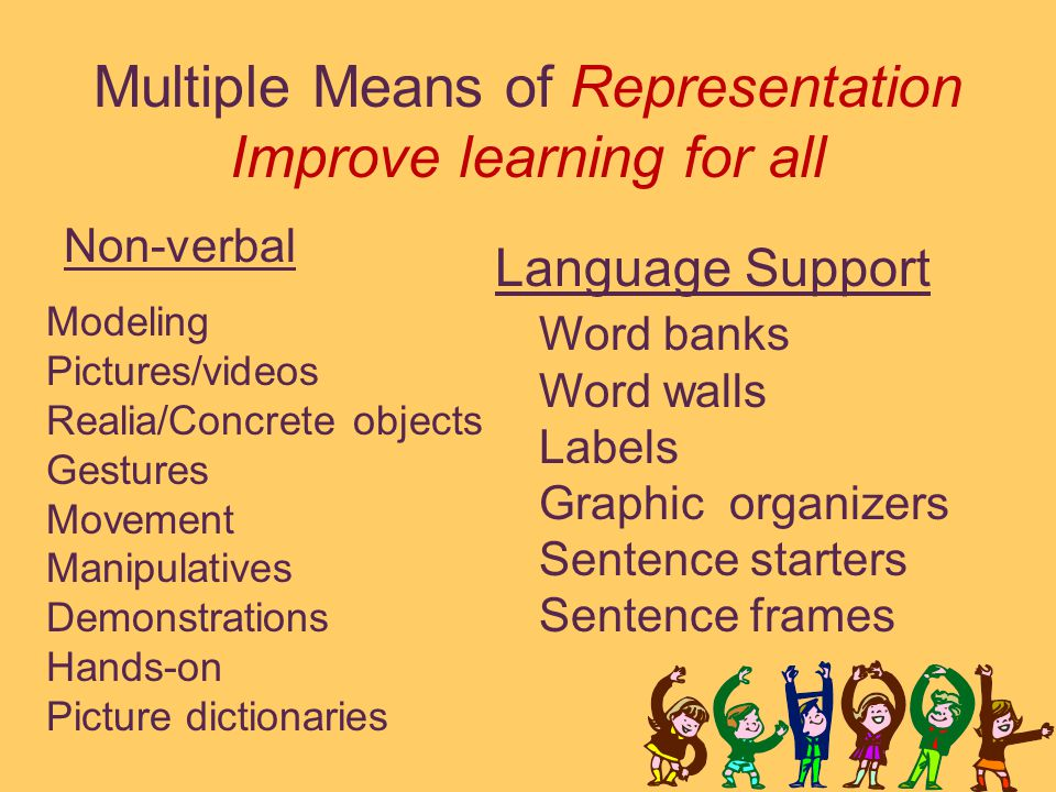 Multiple Means of Representation Improve learning for all Non-verbal Modeling Pictures/videos Realia/Concrete objects Gestures Movement Manipulatives Demonstrations Hands-on Picture dictionaries Language Support Word banks Word walls Labels Graphic organizers Sentence starters Sentence frames