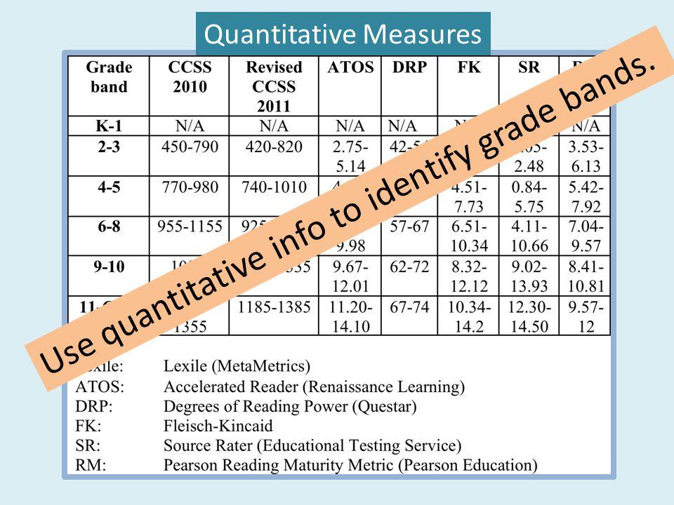 Use quantitative info to identify grade bands.