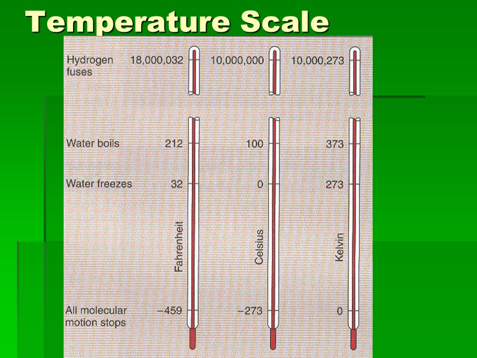 Temperature Scale