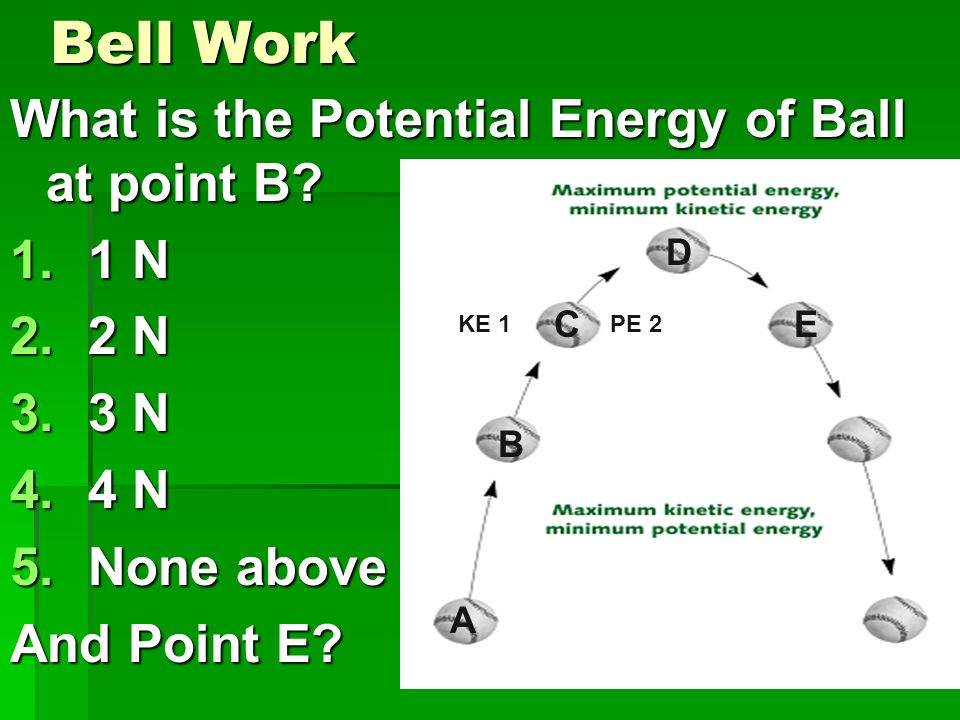 Bell Work What is the Potential Energy of Ball at point B.