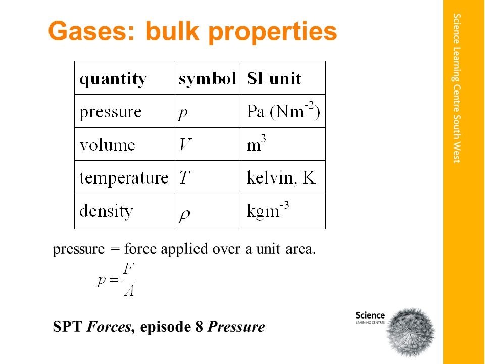 Gases: bulk properties pressure = force applied over a unit area. SPT Forces, episode 8 Pressure
