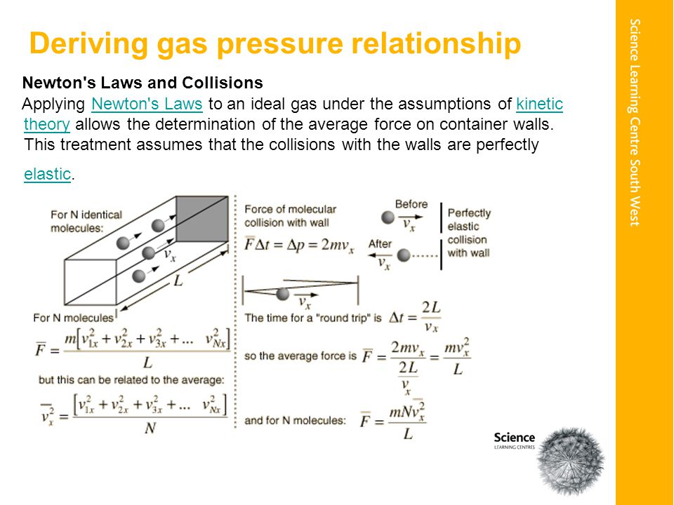 Deriving gas pressure relationship Newton s Laws and Collisions Applying Newton s Laws to an ideal gas under the assumptions of kinetic theory allows the determination of the average force on container walls.
