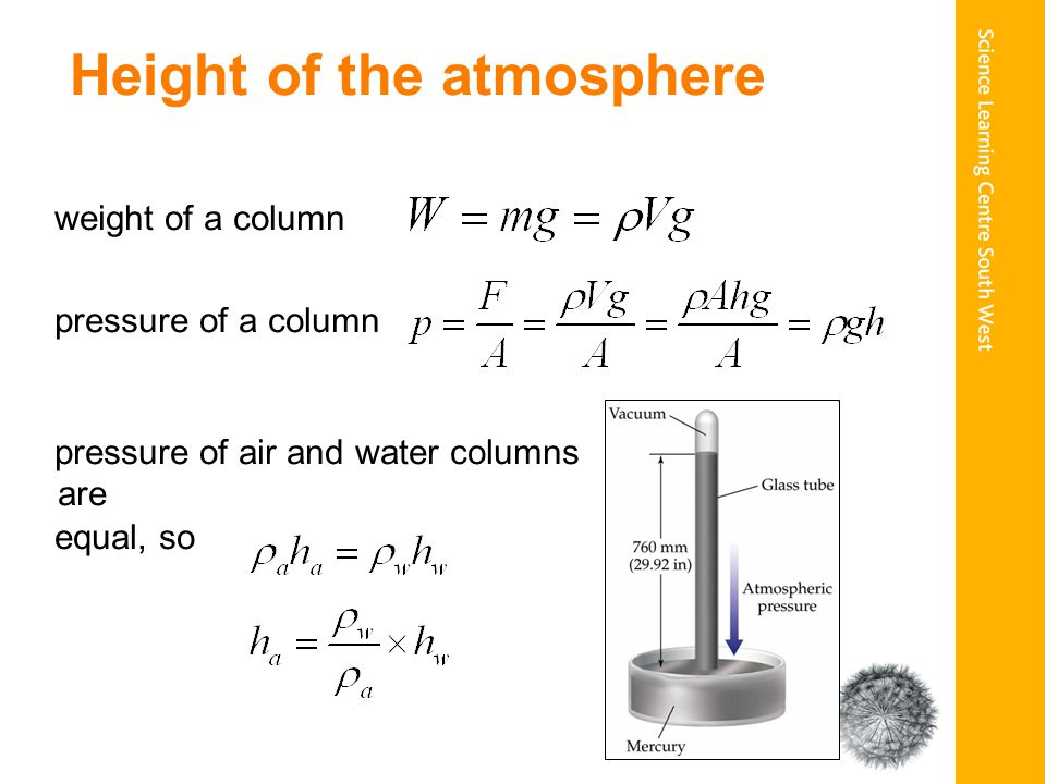 Height of the atmosphere weight of a column pressure of a column pressure of air and water columns are equal, so