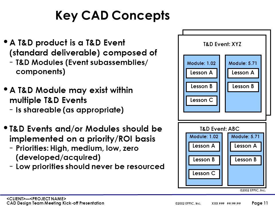 — CAD Design Team Meeting Kick-off Presentation ©2002 EPPIC, Inc.XXX ### ##/##/## Page 11 Key CAD Concepts A T&D product is a T&D Event (standard deli