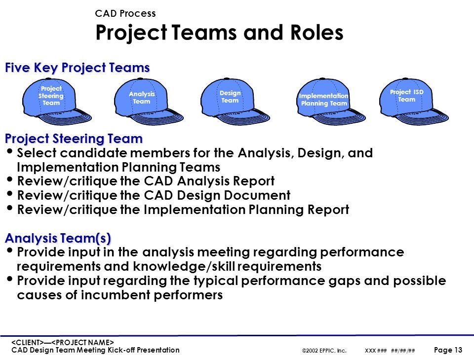 — CAD Design Team Meeting Kick-off Presentation ©2002 EPPIC, Inc.XXX ### ##/##/## Page 13 CAD Process Project Teams and Roles Five Key Project Teams P