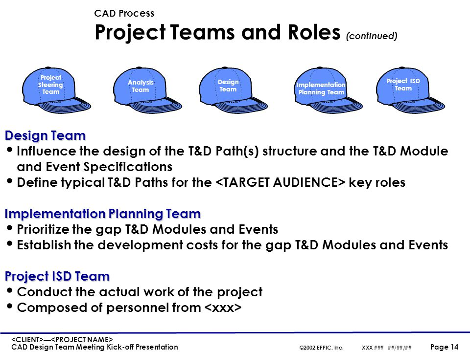 — CAD Design Team Meeting Kick-off Presentation ©2002 EPPIC, Inc.XXX ### ##/##/## Page 14 CAD Process Project Teams and Roles (continued) Design Team
