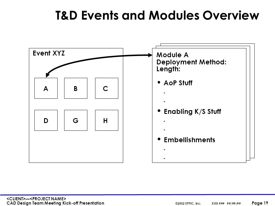 — CAD Design Team Meeting Kick-off Presentation ©2002 EPPIC, Inc.XXX ### ##/##/## Page 19 T&D Events and Modules Overview Module A Deployment Method: