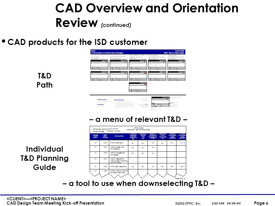 — CAD Design Team Meeting Kick-off Presentation ©2002 EPPIC, Inc.XXX ### ##/##/## Page 6 CAD Overview and Orientation Review (continued) CAD products