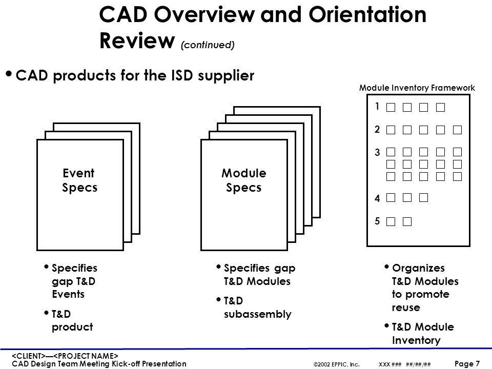 — CAD Design Team Meeting Kick-off Presentation ©2002 EPPIC, Inc.XXX ### ##/##/## Page 8 CAD Overview and Orientation Review (continued) The use of teams throughout all phases of the project in conjunction with a structured, gated process results in reduced cycle time, accelerated development, and higher quality outputs The CAD process is customer-/stakeholder-driven - Results in a more appropriate design - Better customer understanding of that design - Increased development and implementation resources and support from the customer