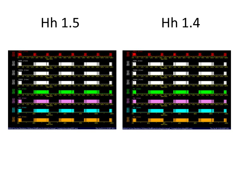 Hh 1.5Hh 1.4