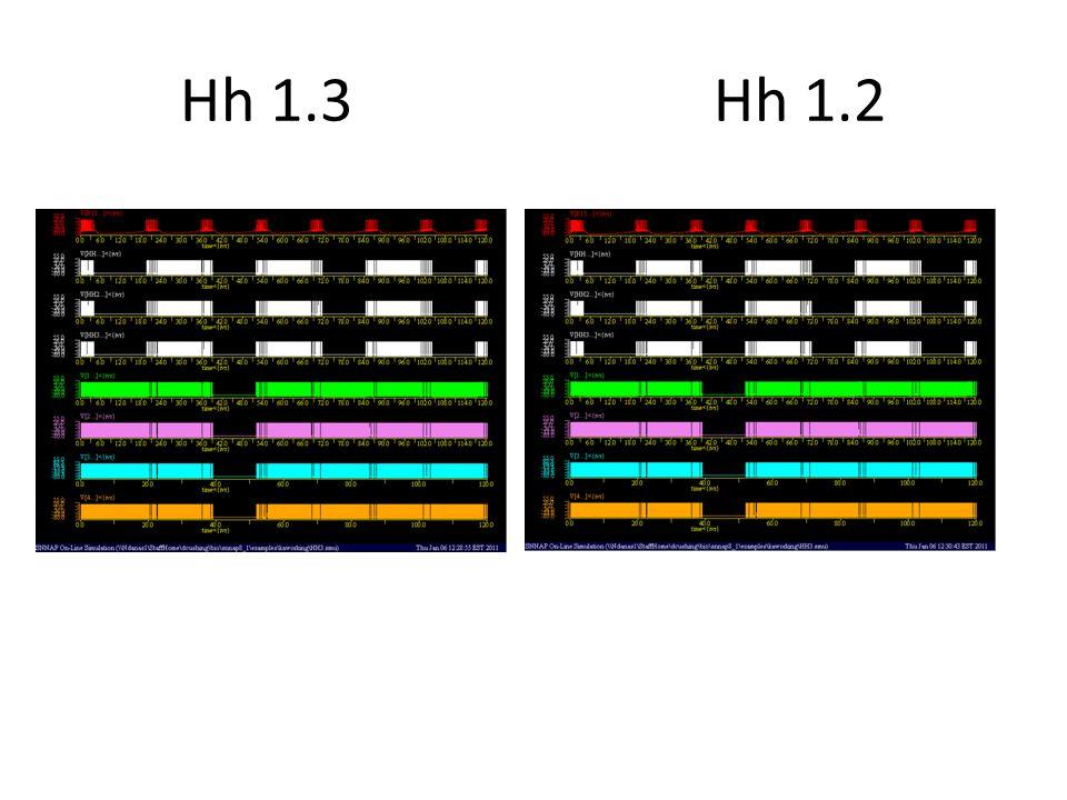 Hh 1.3Hh 1.2