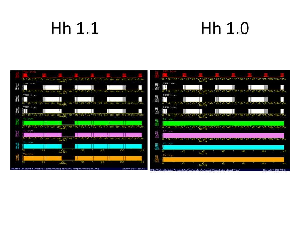 Hh 1.1Hh 1.0