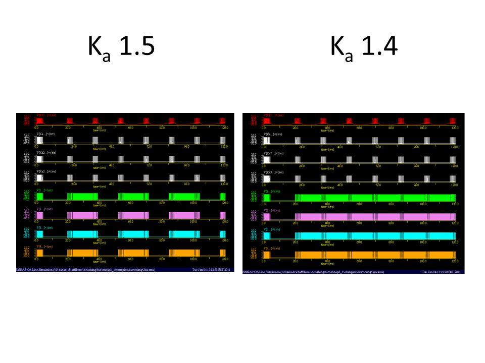 K a 1.5K a 1.4