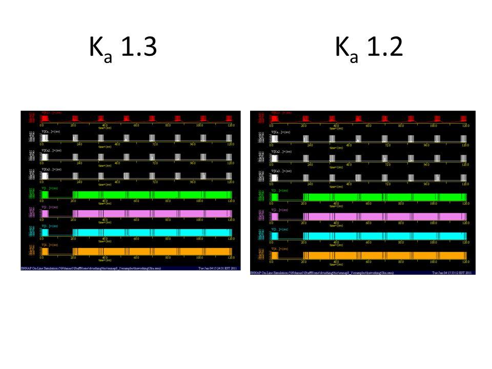 K a 1.3K a 1.2