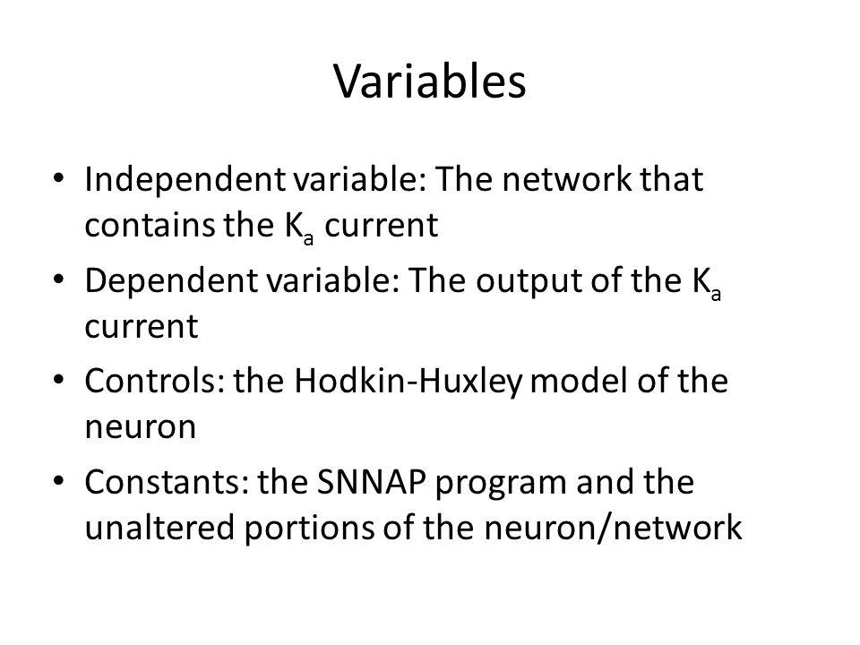 Hh model graphs
