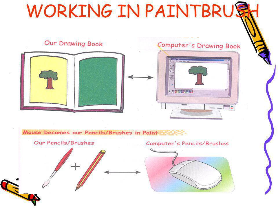 WORKING IN PAINTBRUSH