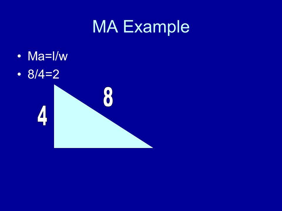 MA Example Ma=l/w 8/4=2