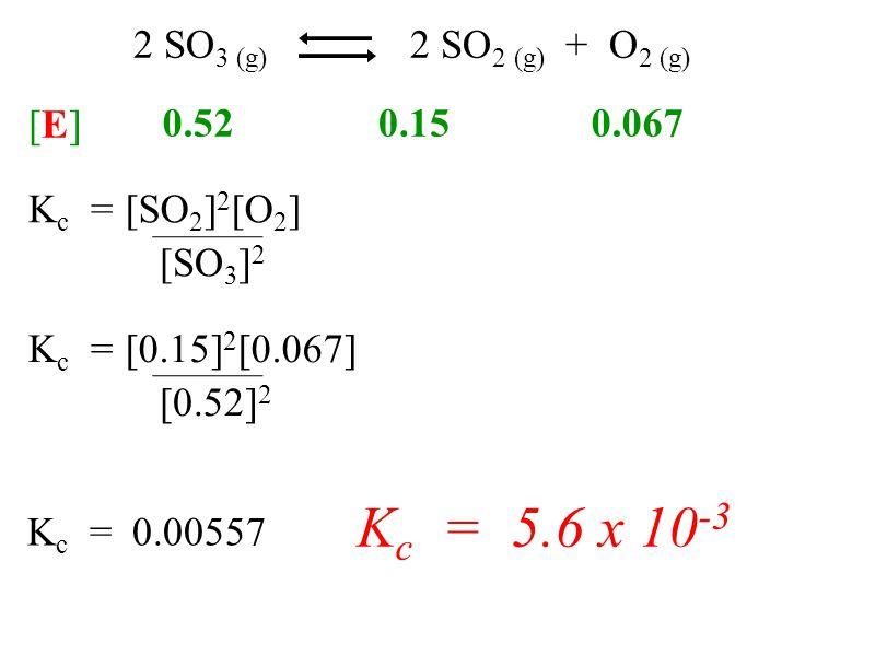 K c = 0.00557 K c = 5.6 x 10 -3 [E][E] 0.150.0670.52 K c = [SO 2 ] 2 [O 2 ] [SO 3 ] 2 2 SO 3 (g) 2 SO 2 (g) + O 2 (g) K c = [0.15] 2 [0.067] [0.52] 2