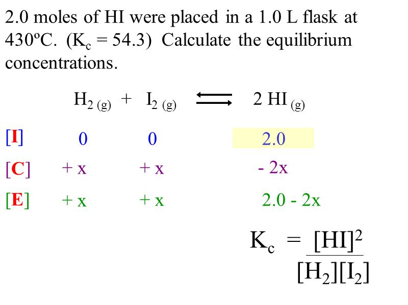 H 2 (g) + I 2 (g) 2 HI (g) 2.0 moles of HI were placed in a 1.0 L flask at 430ºC.