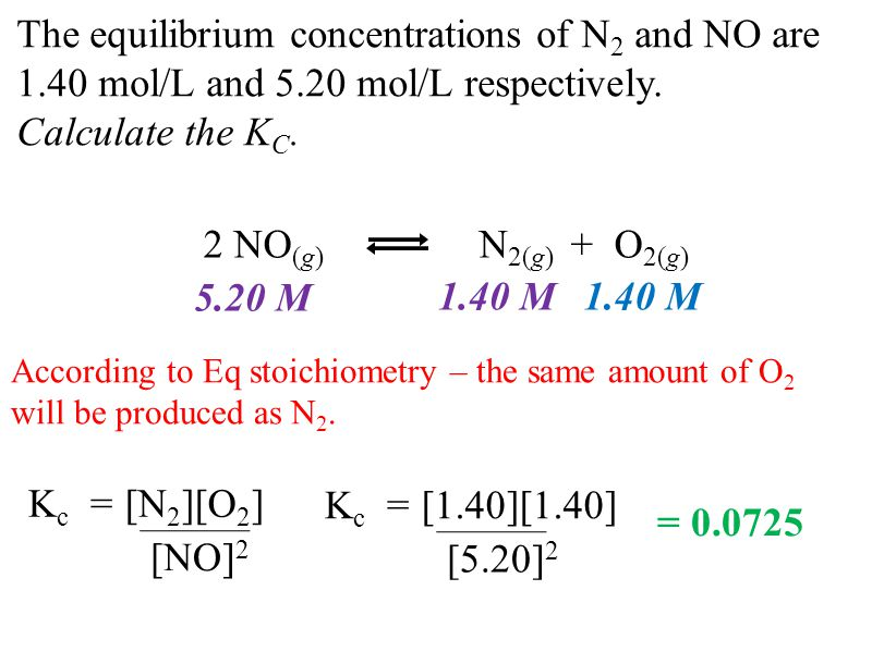 The equilibrium concentrations of N 2 and NO are 1.40 mol/L and 5.20 mol/L respectively.