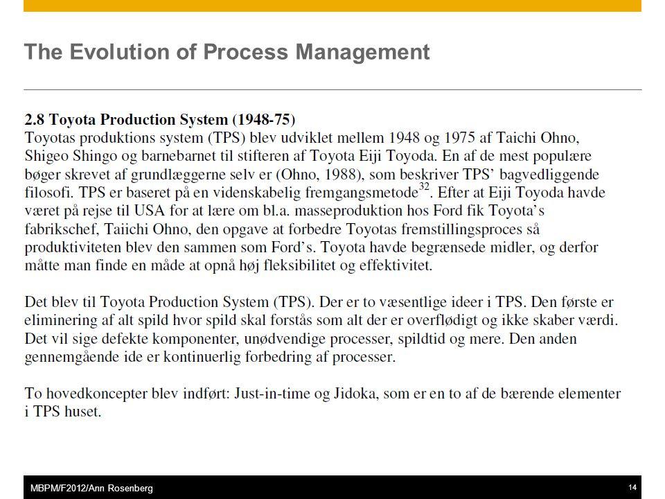 ©2011 SAP AG. All rights reserved.14 MBPM/F2012/Ann Rosenberg The Evolution of Process Management
