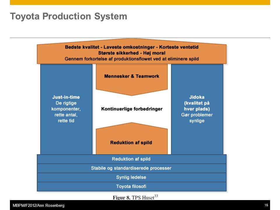 ©2011 SAP AG. All rights reserved.15 MBPM/F2012/Ann Rosenberg Toyota Production System