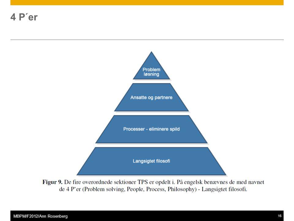 ©2011 SAP AG. All rights reserved.16 MBPM/F2012/Ann Rosenberg 4 P´er