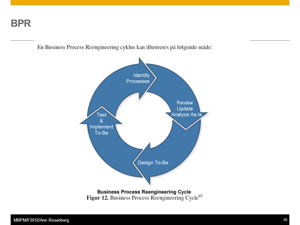©2011 SAP AG. All rights reserved.25 MBPM/F2012/Ann Rosenberg BPR