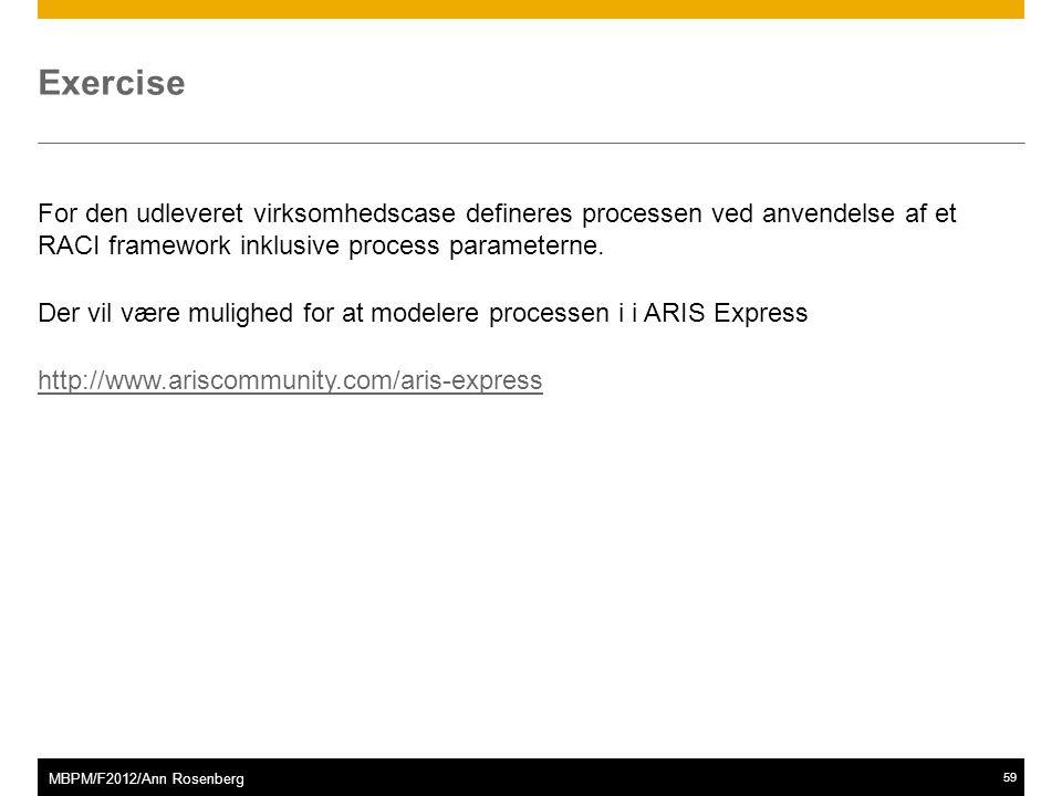 ©2011 SAP AG. All rights reserved.59 MBPM/F2012/Ann Rosenberg Exercise For den udleveret virksomhedscase defineres processen ved anvendelse af et RACI